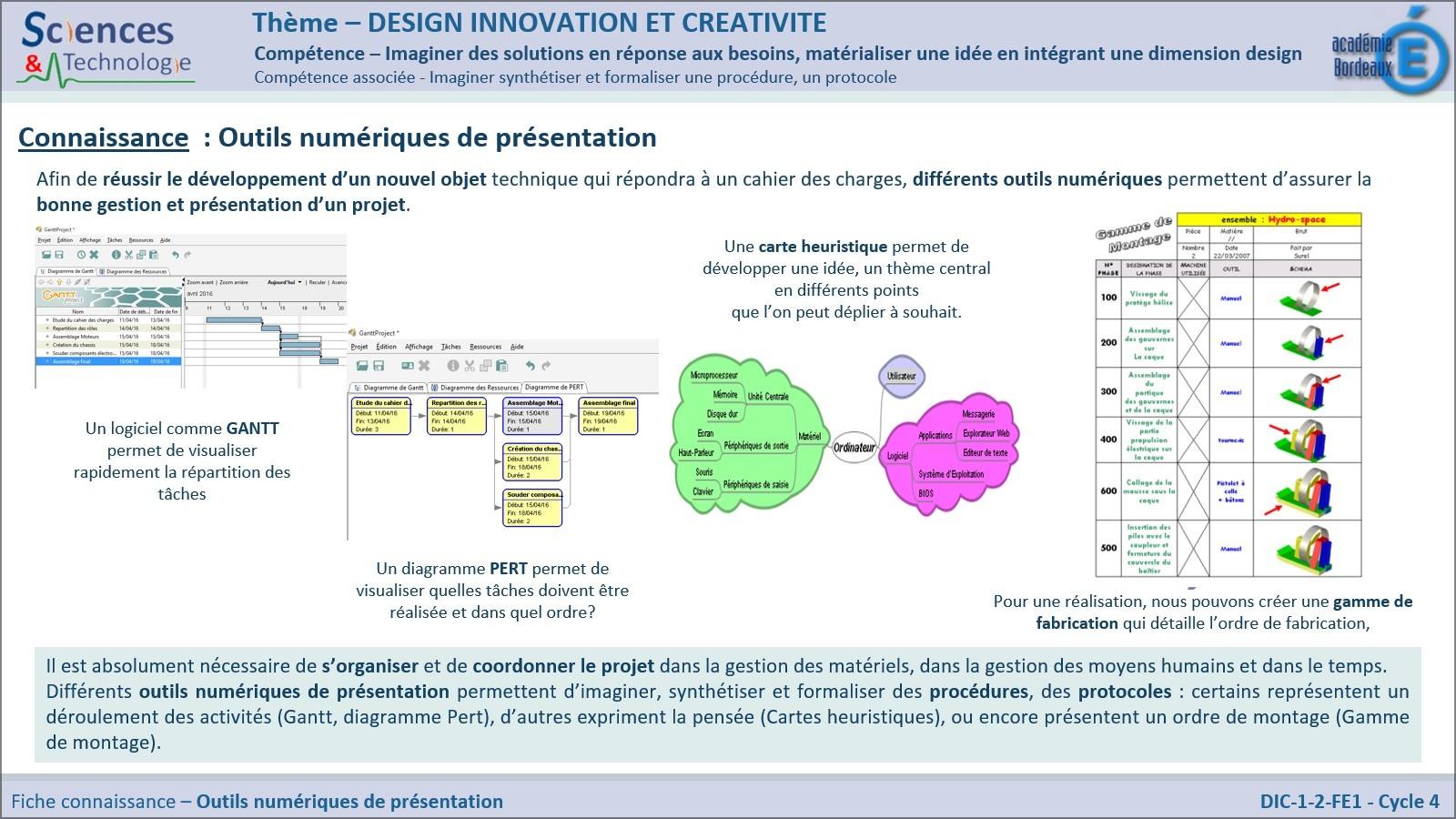 carte 3d création