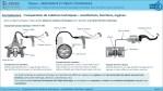 C3-MOT2f-ComparaisonSolutionsTechniques