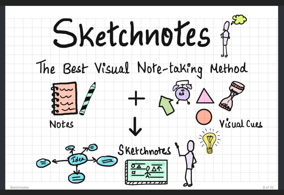 What are sketchnotes
