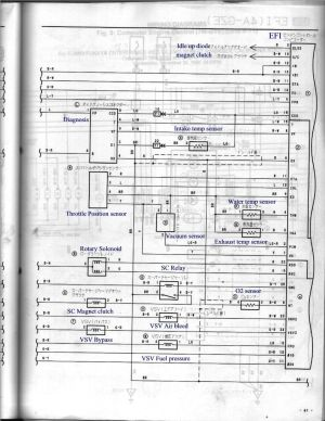 4AGZE (Japan) AE92101 ECU Pin Identification (Now including wire diagrams)  Club4AG