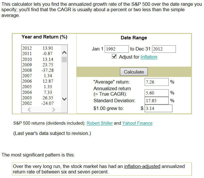Rate of return of SP500 , with inflation , 2002-2013