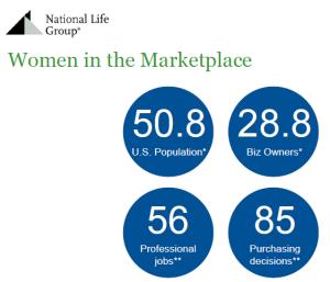 Women in market place