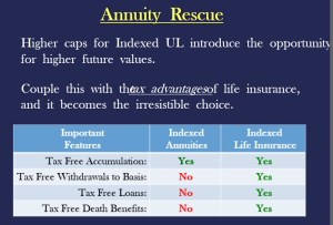 indexed annuities connie 4088541883