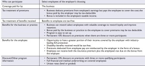 for business owners disability income p2