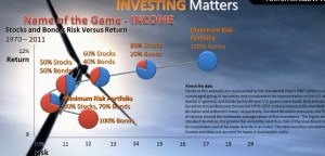 risks income planning