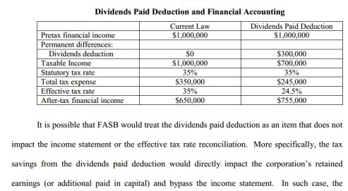 dividends paid accounting