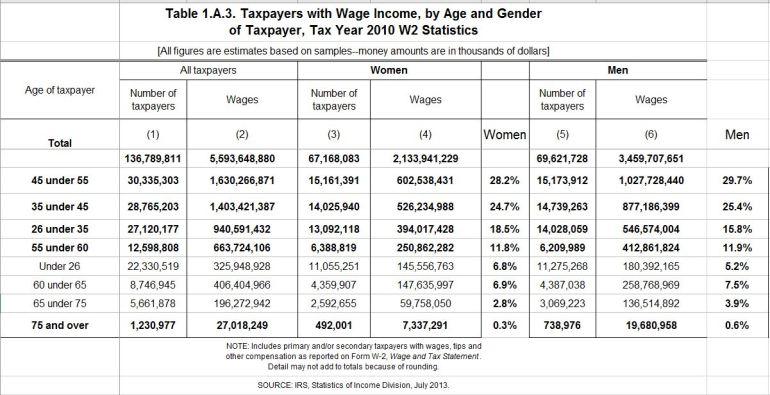 taxpayers stat.JPG