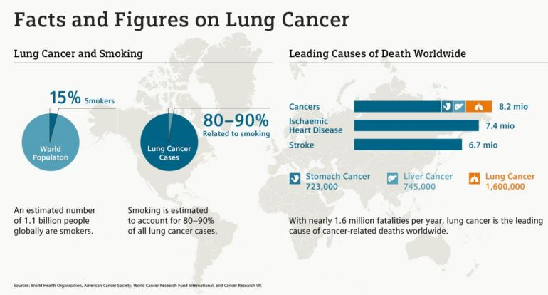 lung-cancer-2