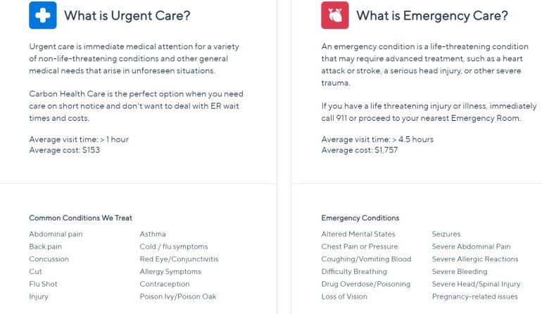 urgent vs emergency care.JPG