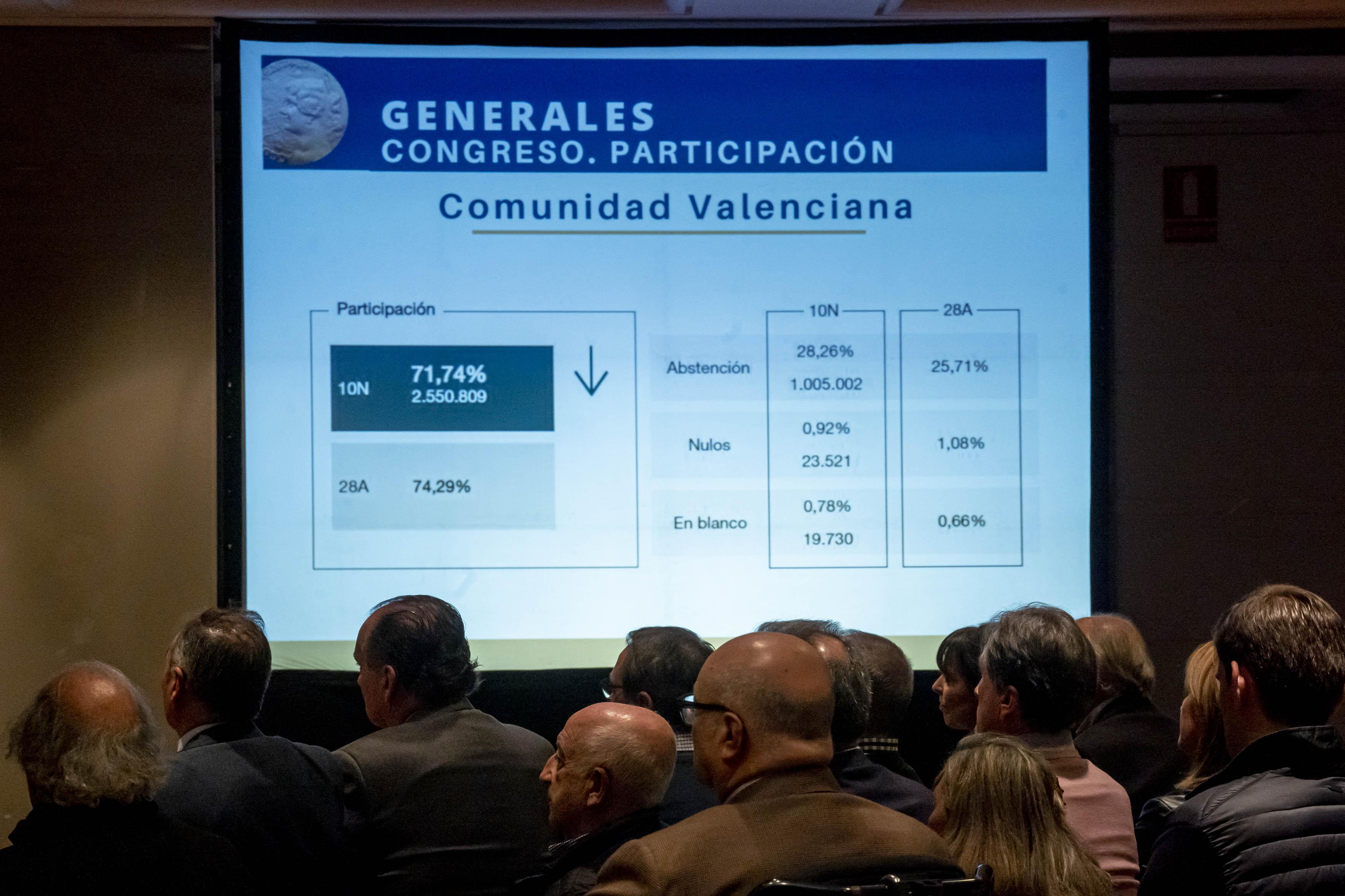 Los directores de medios valencianos analizan los resultados electorales del 10N 18