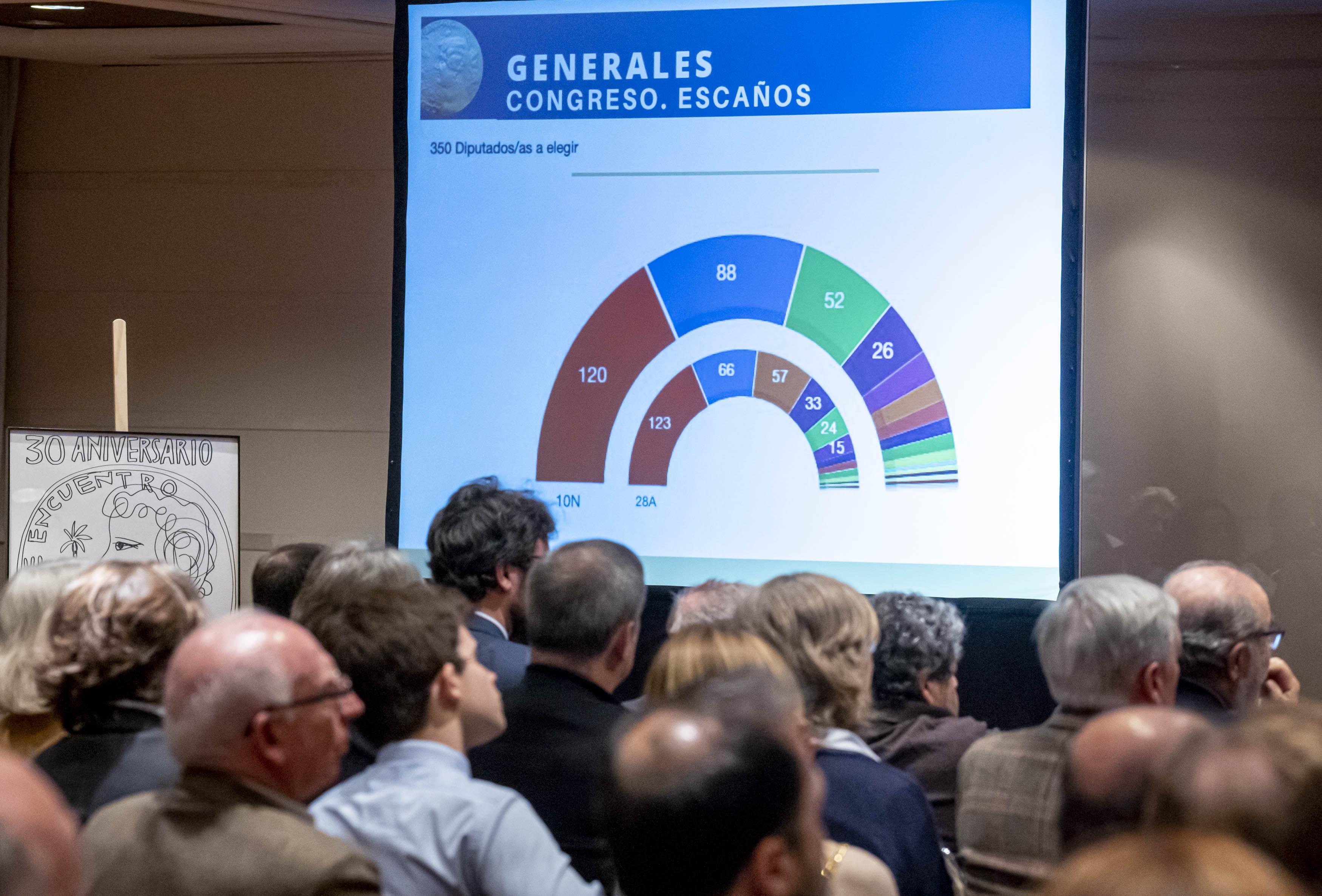 Los directores de medios valencianos analizan los resultados electorales del 10N XV