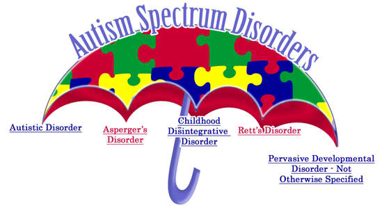 Autism_Spectrum_Disorder-1.jpg