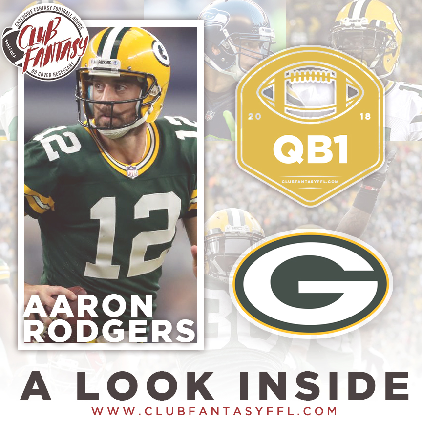 03_Aaron Rodgers_Packers