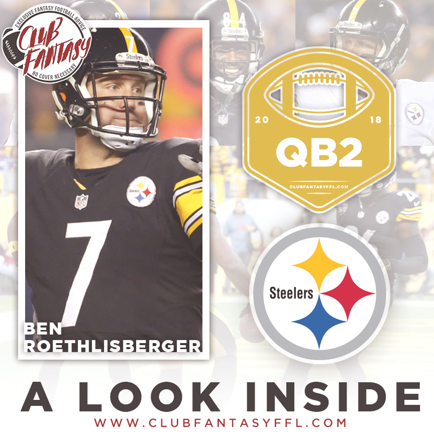 03_Ben Roethlisberger_Steelers