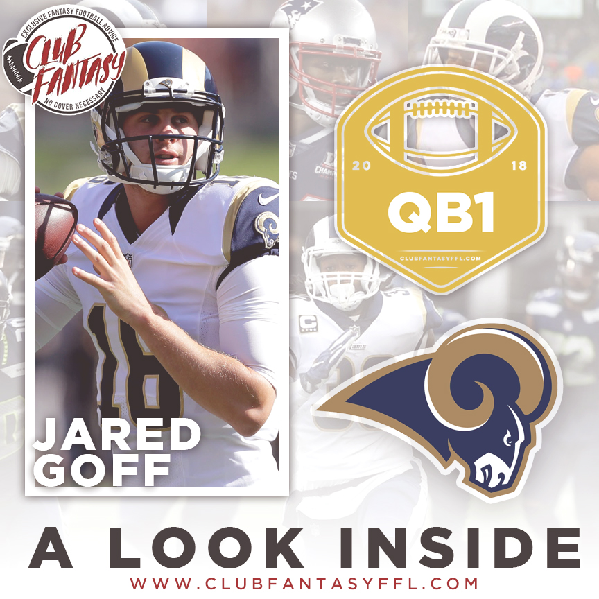 03_Jared Goff_Rams