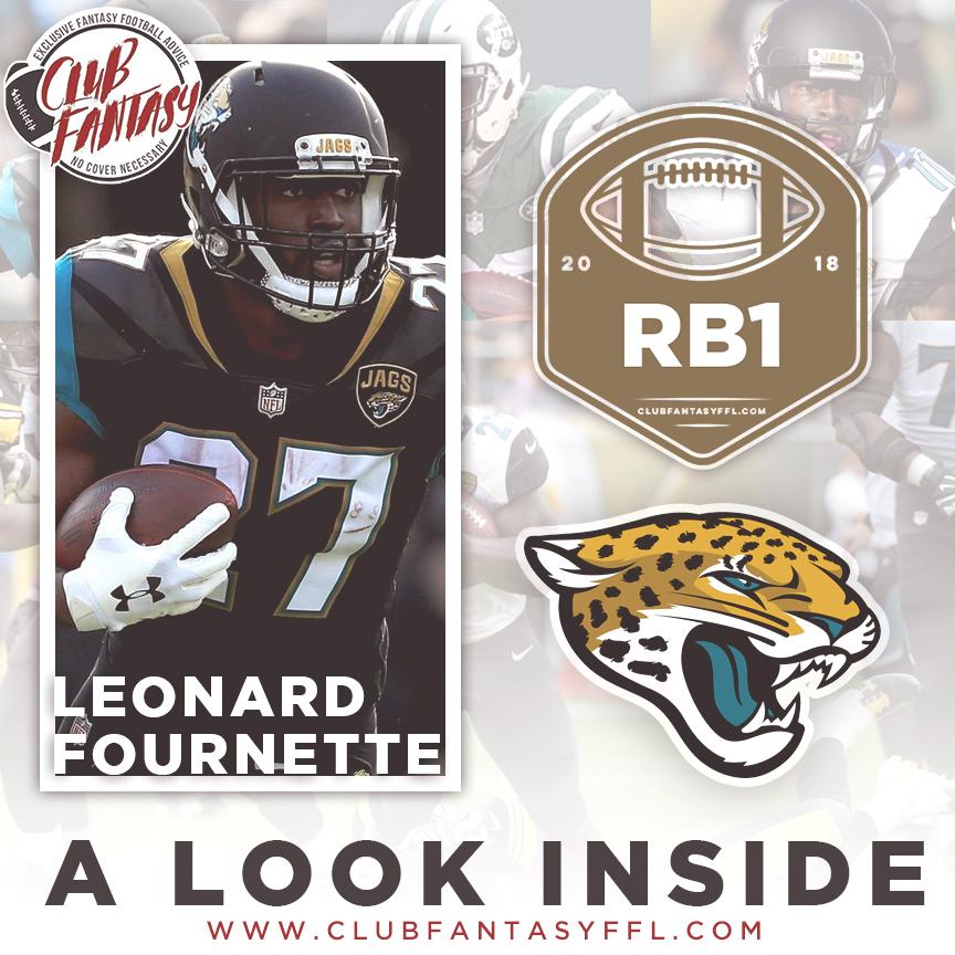 04_Leonard Fournette_Jaguars