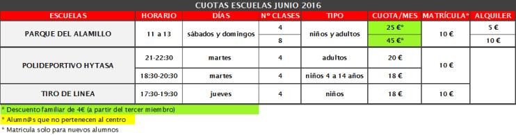 CUOTAS ESCUELAS JUNIO 2016