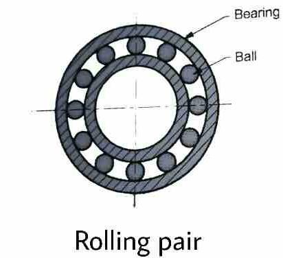 Rolling Pair