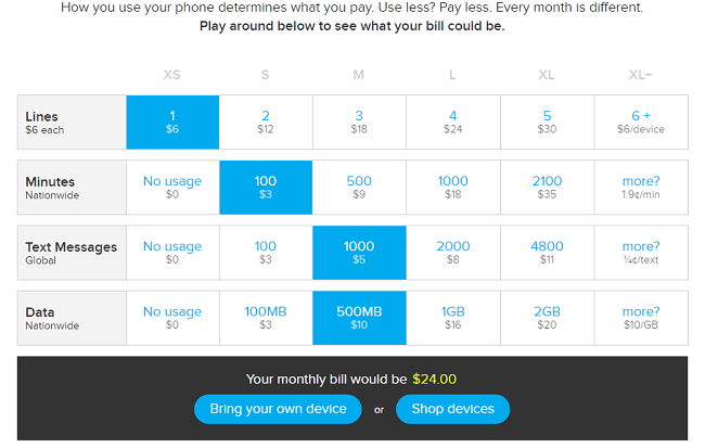 Ting wireless rates review