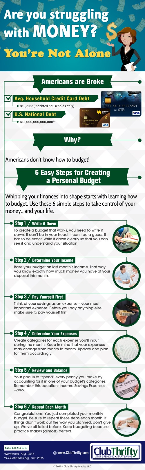 Learning how to budget doesn't have to be a chore. Take control of your money! Use this step-by-step guide to create a budget that actually works!