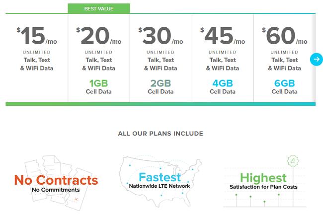 Republic Wireless Review - Republic Wireless Plans