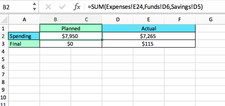 how to make a budget in excel screenshots