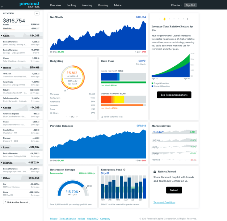 Image of Personal Capital Dashboard