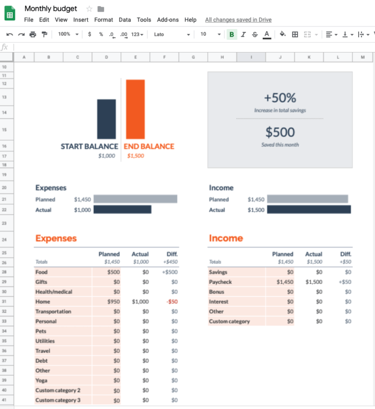 Screenshot of Google Sheets Budget Template