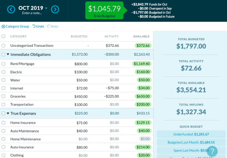 Screenshot of YNAB Budget Template
