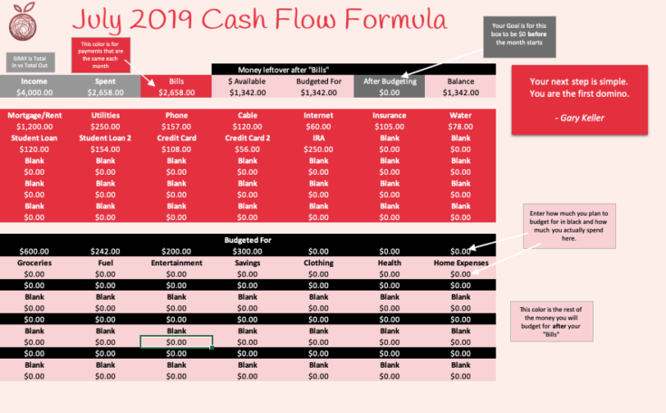 image of cash flow formula spreadsheet