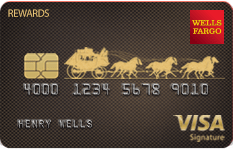 Wells Fargo Visa Signature Card Logo