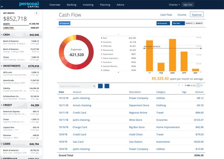Personal Capital Cashflow Calculator screenshot