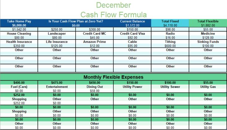 image of Cash Flow Formula worksheet from Money Peach