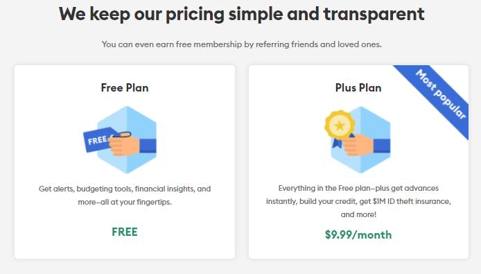 Image of Brigit pricing plans