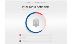 Testare online simptome coronavirus. Doua companii din Cluj, aprobare de la Guvern pentru a realiza o aplicație care sa permită pre-testarea populației la simptomele de coronavirus. Cum va funcționa? 4