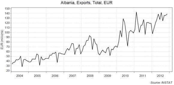 albania 3