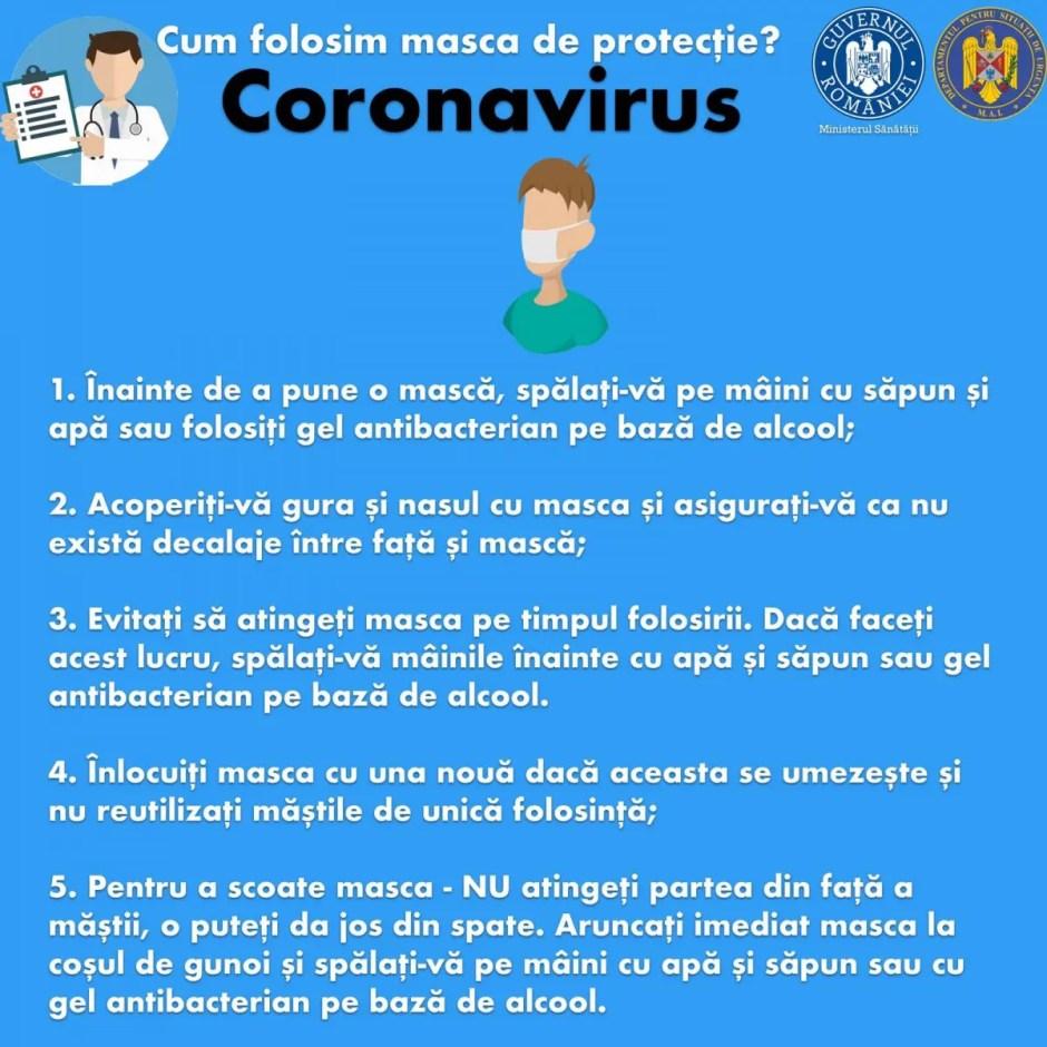 cum se foloseste masca de protectie coronavirus