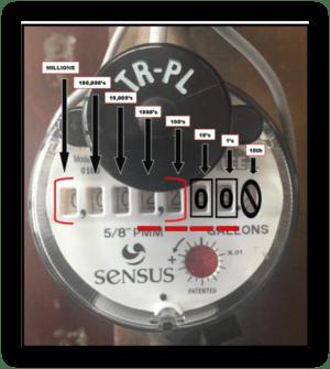 Meter Reading | Canyon Lake Water Service Company