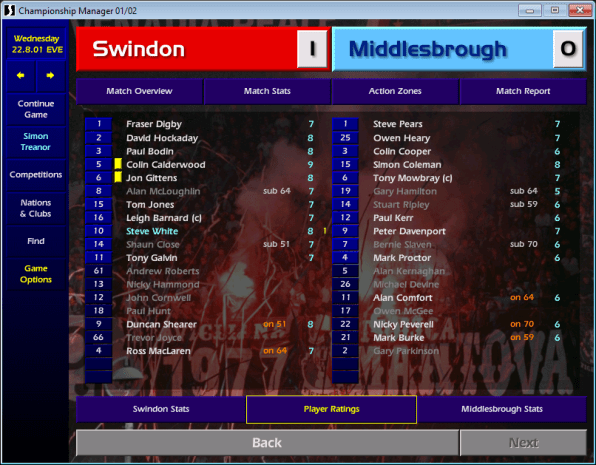 Swindon v Middlesbrough D2