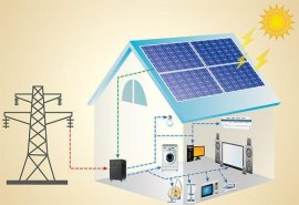 ENERGY STORAGE SYSTEMS SOLAR HOME SYSTEMS