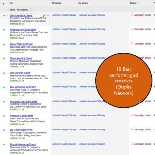 Google AdWords Strategy, Unilever