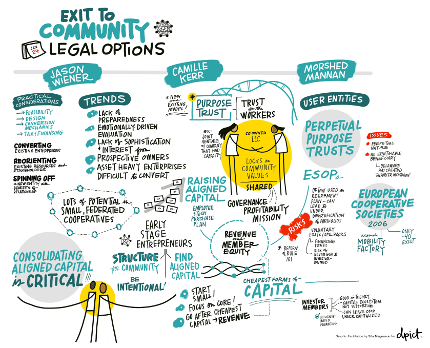 Graphic recording of the session by Sita Magnuson of Dpict.