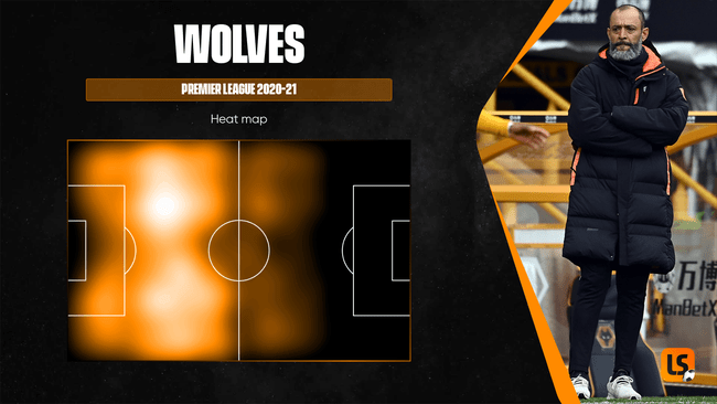Wolves spent plenty of time in their own half during Nuno Espirito Santo's final season in charge