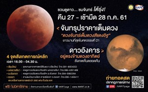 EclipseLunaire201808NARIT