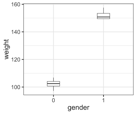 How To Change Axis Tick Marks in R? — Python, R, and Linux Tips