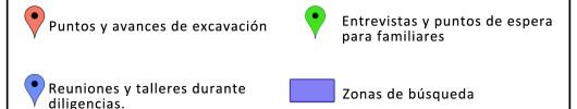 acotaciones mapa rrp
