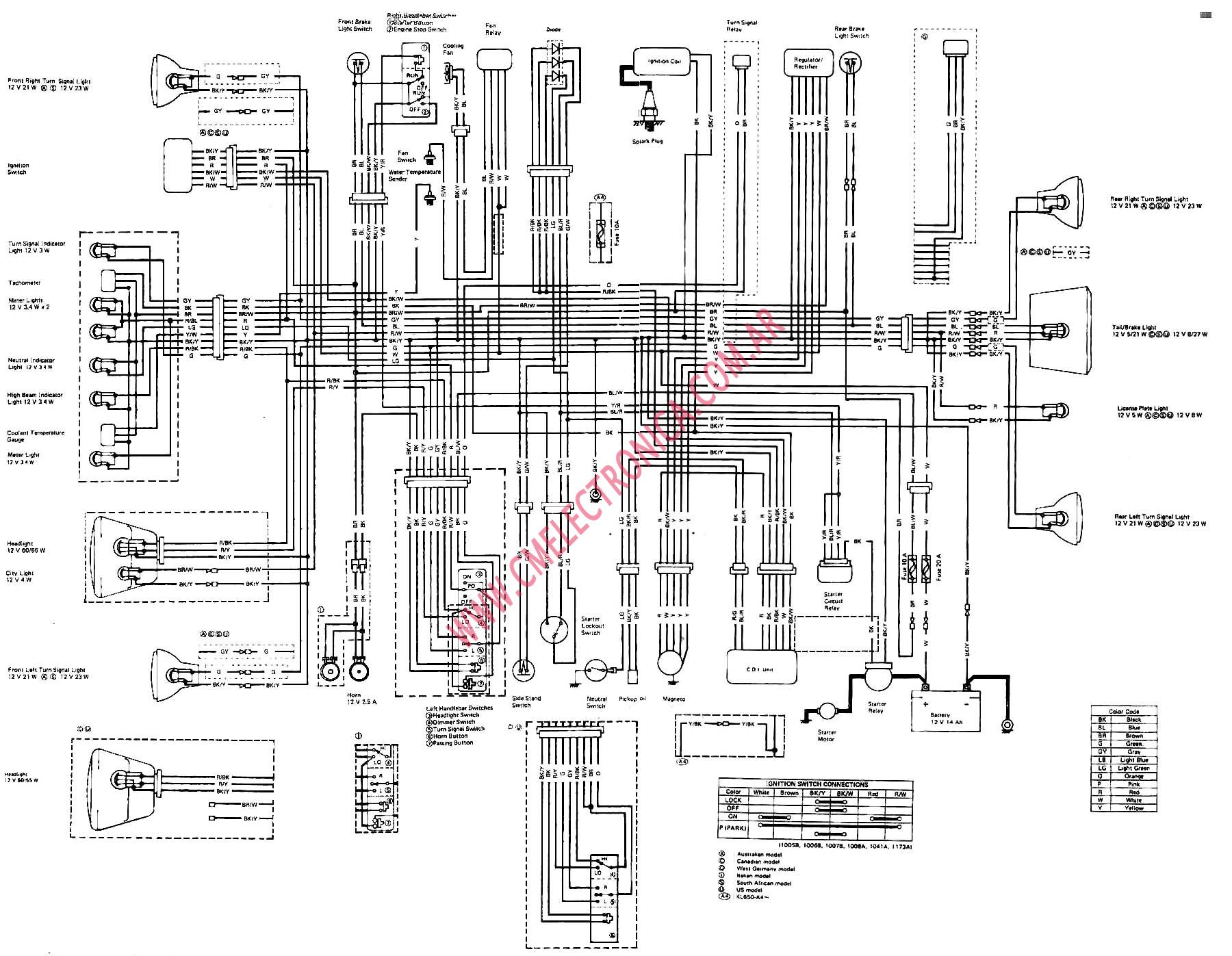 Diagram  Kawasaki 550 Mule Ignition Wiring Diagram Full Version Hd Quality Wiring Diagram