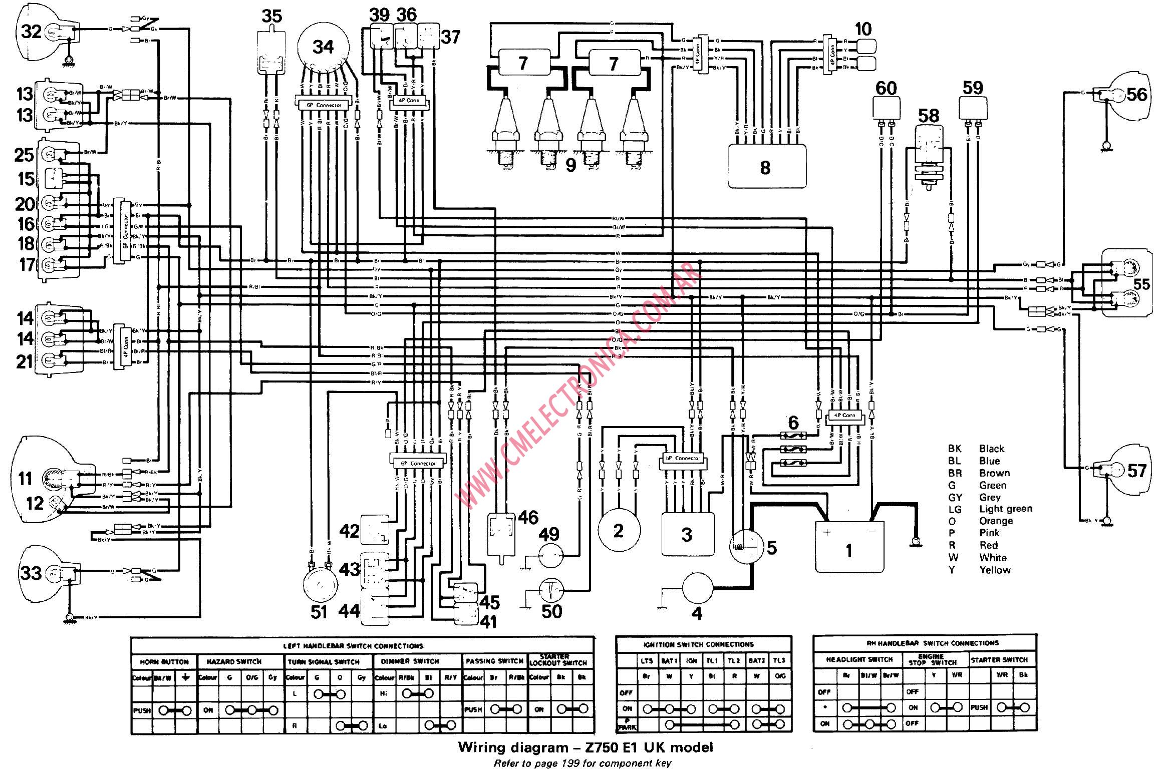 Diagram Big Bear Headlight Wiring Diagram Full