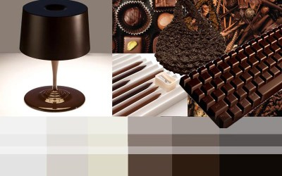 Protected: Case study: Chocolate Bike