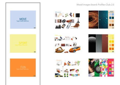 Club 2.0 - Inspirational mood project Profiles for Technogym